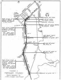 Freeway Studies: Route Proposed by State Highway Department (1945)