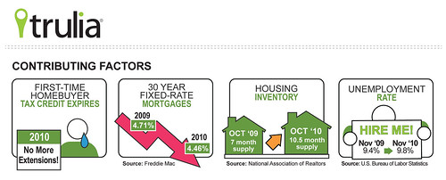 TAX CREDITS FOR HOMEBUYERS