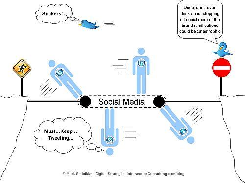 Social Media Treadmill