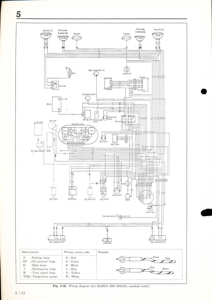 vactor wiring diagrams pinout diagrams