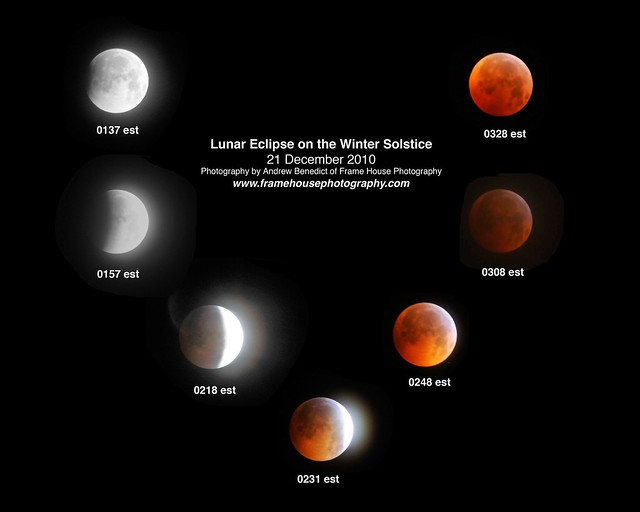 Lunar eclipse cycle flickr photo sharing