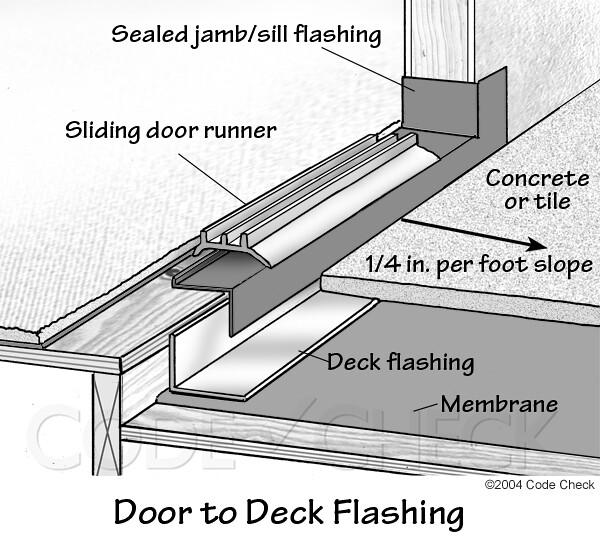 64 Door To Deck Flashing Flickr Photo Sharing