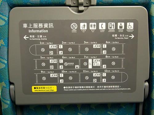 Taiwan High Speed Railway Train