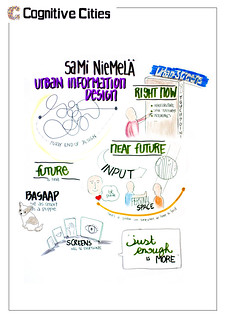 Sami Niemelä – Urban Information Design