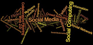social media, social networking, social computing tag cloud (#3)