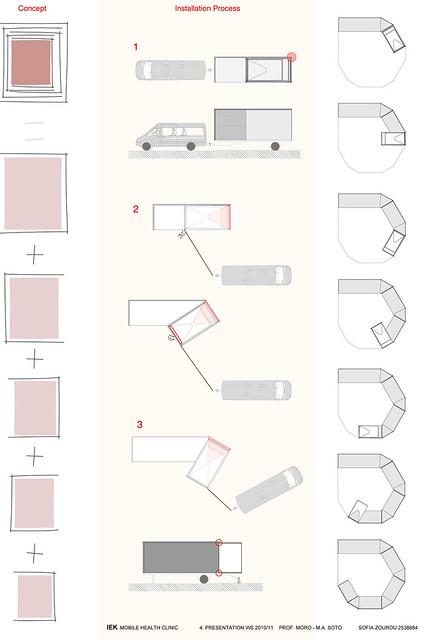Zourou_Sofia_1 _Concept_Installation