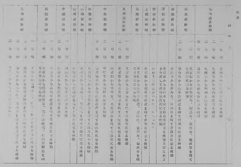 全国新幹線法案別表