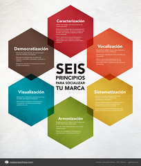 logo(0.0), brochure(0.0), presentation(0.0), brand(0.0), advertising(0.0), text(1.0), font(1.0), graphic design(1.0), diagram(1.0), design(1.0), flyer(1.0), illustration(1.0),
