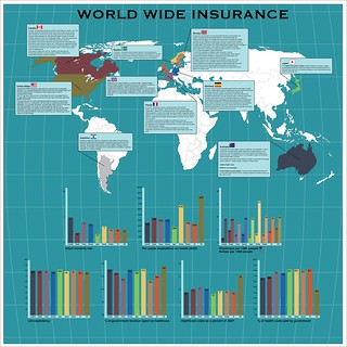INFOGRAPHIC – World Wide Insurance Statistics