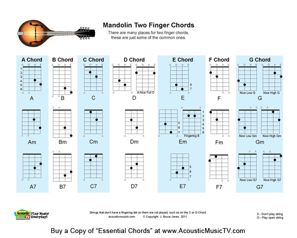 Essential Chords Mandolin 2 Finger Chords Horiz a photo on – Mandolin Chord Chart