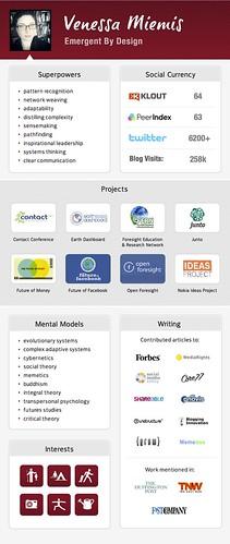dashboard - visual resume