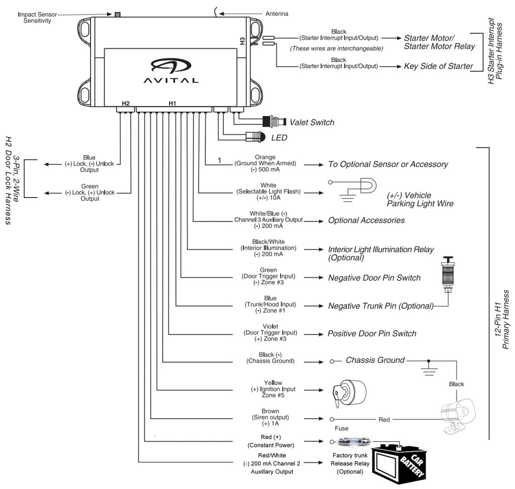 Alarm Wiring Diagram Remote Start : Avital remotes wiring diagram free engine image