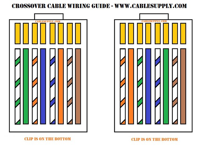 Ethernet+Rollover+Cable+Pinouton T1 Cable Pinout Rj45