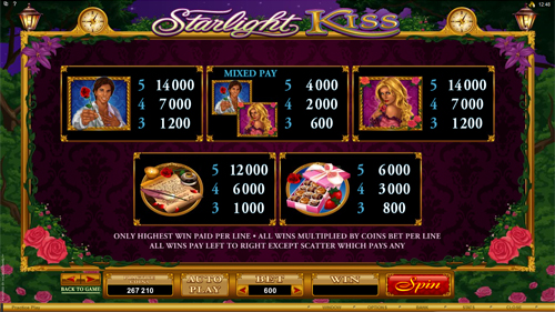 free Starlight Kiss slot payout