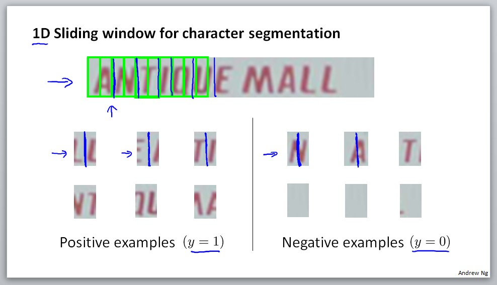 1D Sliding window for character segmentation
