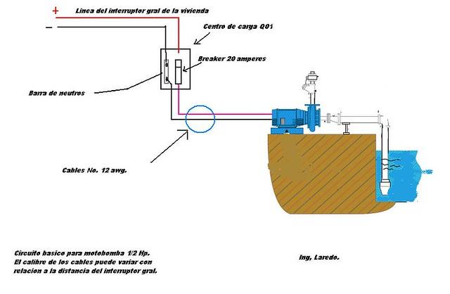 Como instalar una bomba de agua domestica chungcuso3luongyen - Bombas para pozos ...