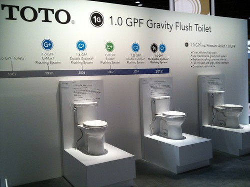 TOTO 1 gpf Gravity Flush Toilet