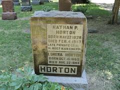 Nathan P. Horton (1)