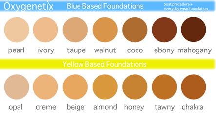 Oxygenetix-Foundation-Colour-Chart