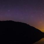 Panoramic stars