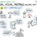 Key Competencies for Virtual Facilitation by Rachel Smith