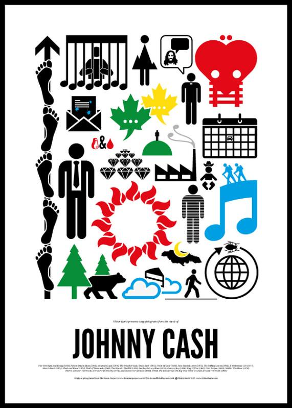 Dia Mundial do Rock e o Pictograma do Rock Johnny Cash