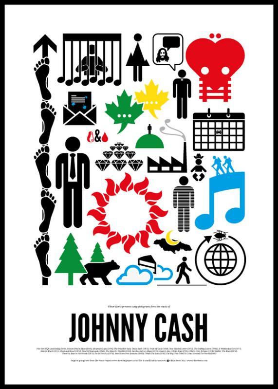 Dia Mundial do Rock e o Pictograma do Rock Johnny Cash