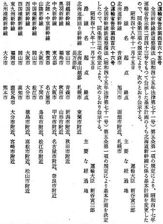 新幹線基本計画4