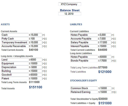John carter fashion balance sheet template for Farm balance sheet template excel