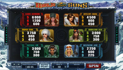 free Girls with Guns - Frozen Dawn slot payout