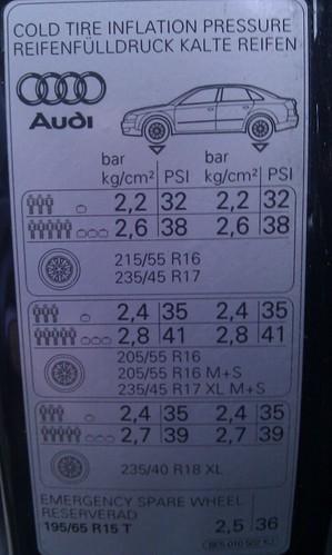 18 quot  wheel tyre pressure help needed 2008 subaru outback owners manual 2008 subaru impreza service manual pdf