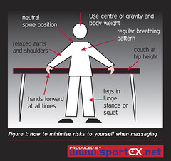 How to minimise risks to yourself when massaging