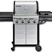Brinkmann barbecue grills and gas grill replacement parts.