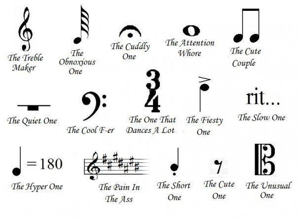 Glosario de Simbolos Musicales