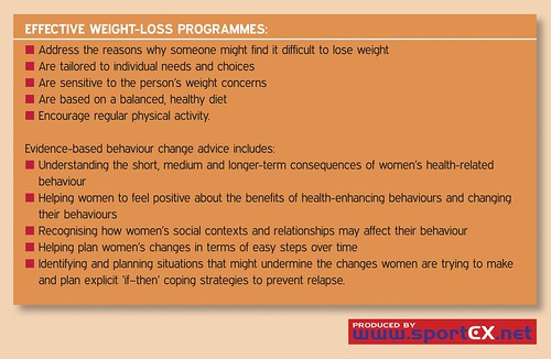 effective weight loss programs
