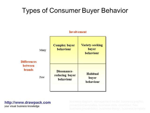 CONSUMER BEHAVIOUR essay on: Marketing strategies – Hershey chocolate company