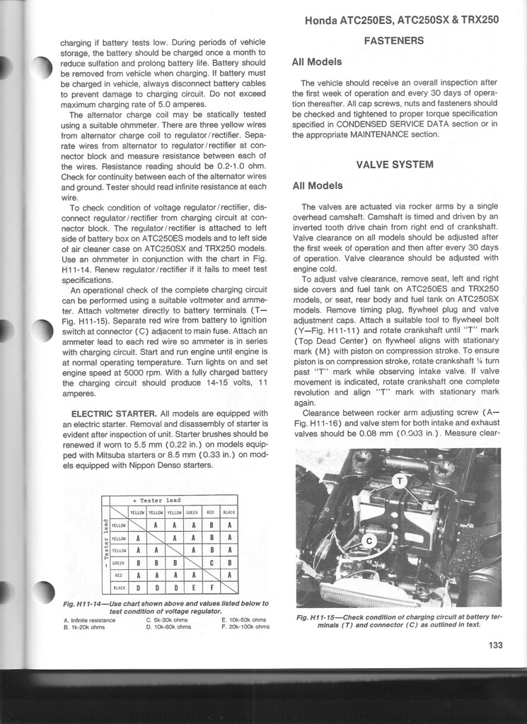 85 250sx Cdi Wiring Help
