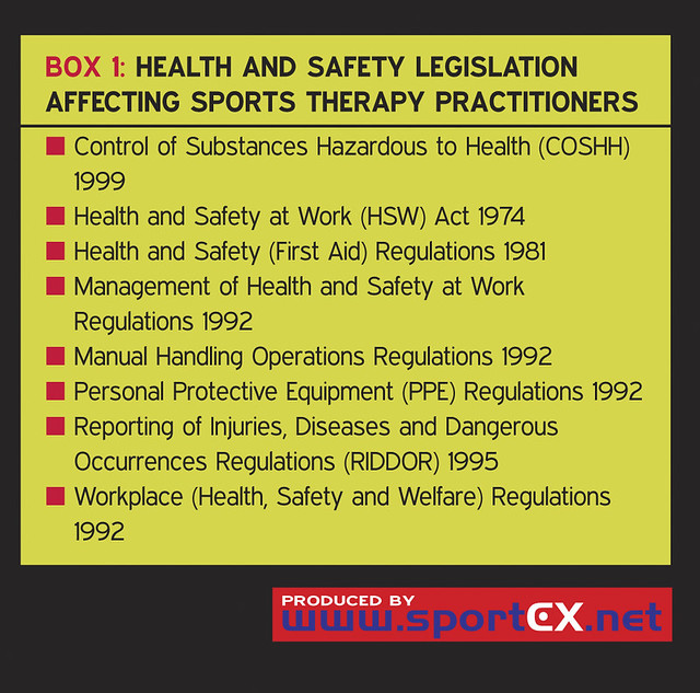 j6013491 health and safety Sheet3 sheet2 sheet1 no e2 n/a social & personal skills wrapping flowers and plants 21249f j5050241 l2 transport and logistics industry knowledge wrap and pack goods in logistics operations.