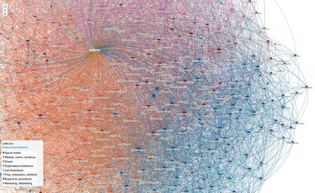 成為資料科學家的第一步:30 個把資料視覺化的簡單工具