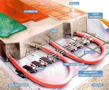 Conoce el sistema de calefaccion mas economico y eficiente - Calefaccion por hilo radiante ...
