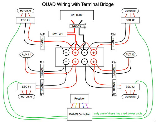 Wiring diagram for quadcopter images