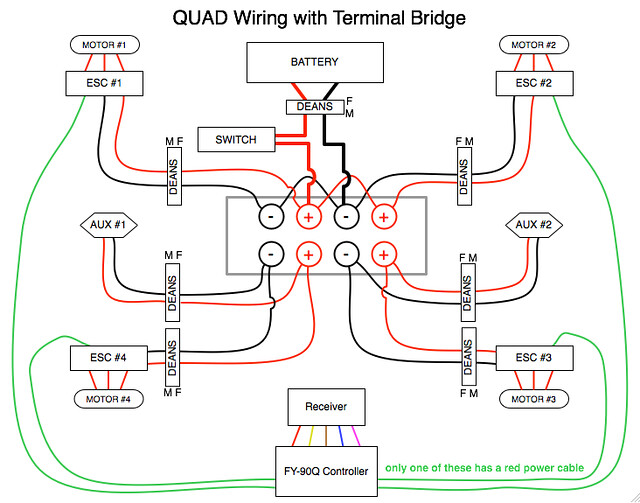 wiring diagram flickr photo