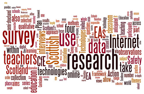 Buying a dissertation research proposal