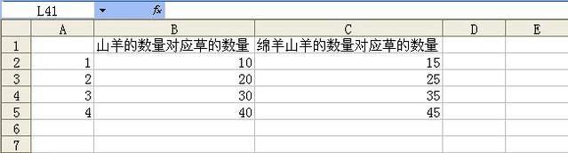柱状对比图操作 (1)