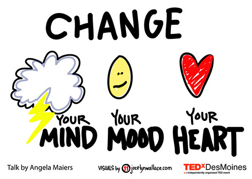"Angela Maiers ""Change Your Mind - Mood - Heart"""