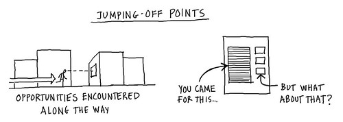 Jumping-off points