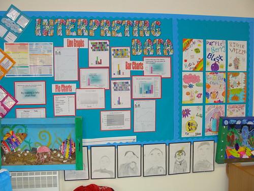 Sacred Heart Catholic Primary School, Thornton Cleveleys   Heys Street, Thornton-Cleveleys FY5 4HL   +44 1253 821392