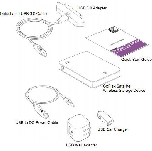 seagate goflex satellite un disque dur 500go wifi n tr s malin cnet france. Black Bedroom Furniture Sets. Home Design Ideas