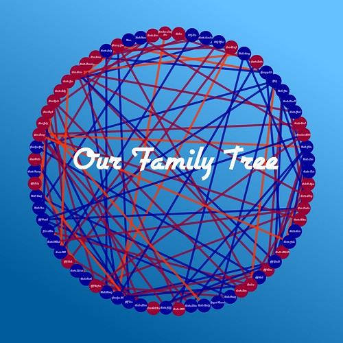 Family Tree Circle  Red and Blue- Curved Branches - Entire Family | by Family Art Studio