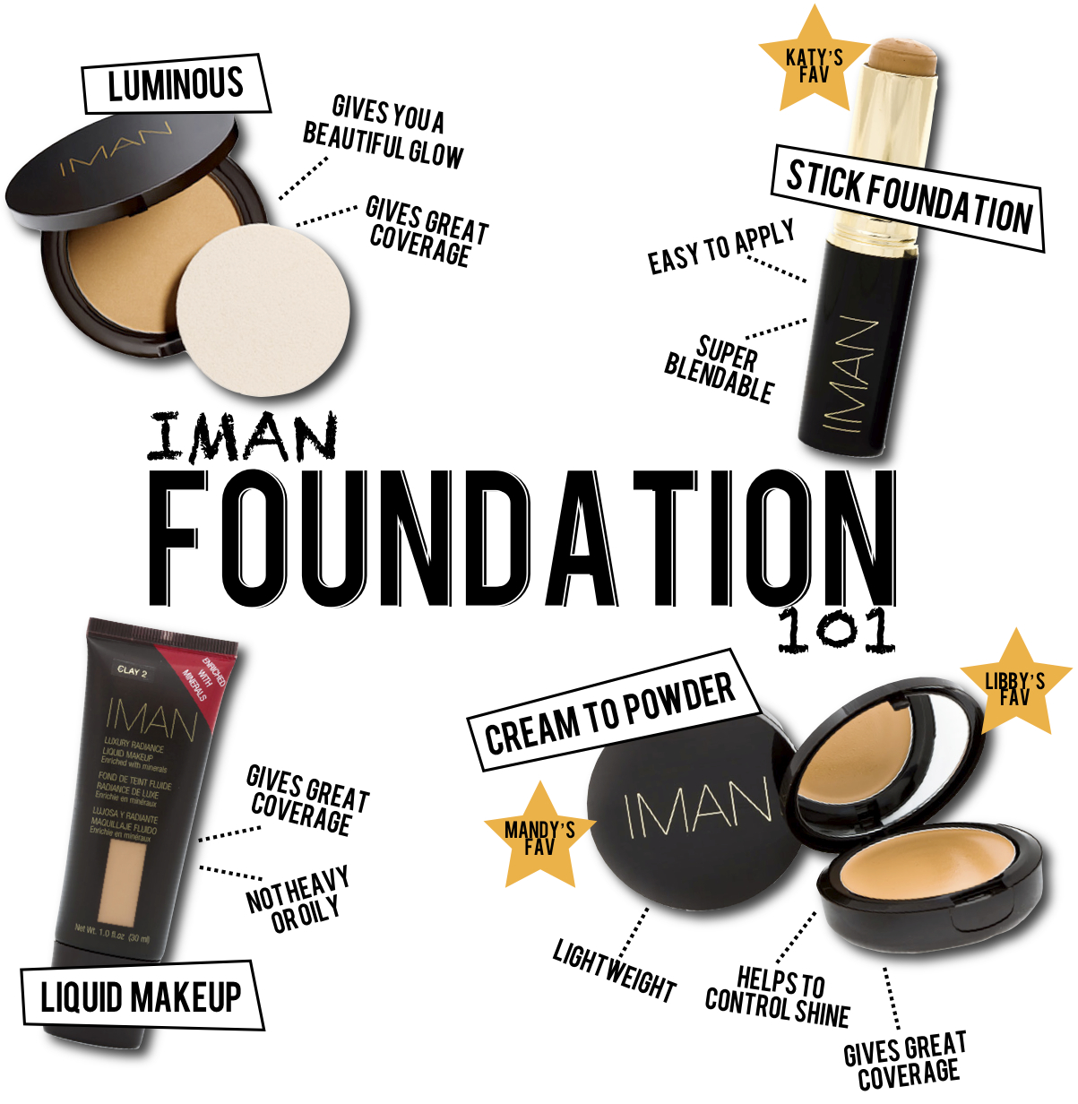 foundation101